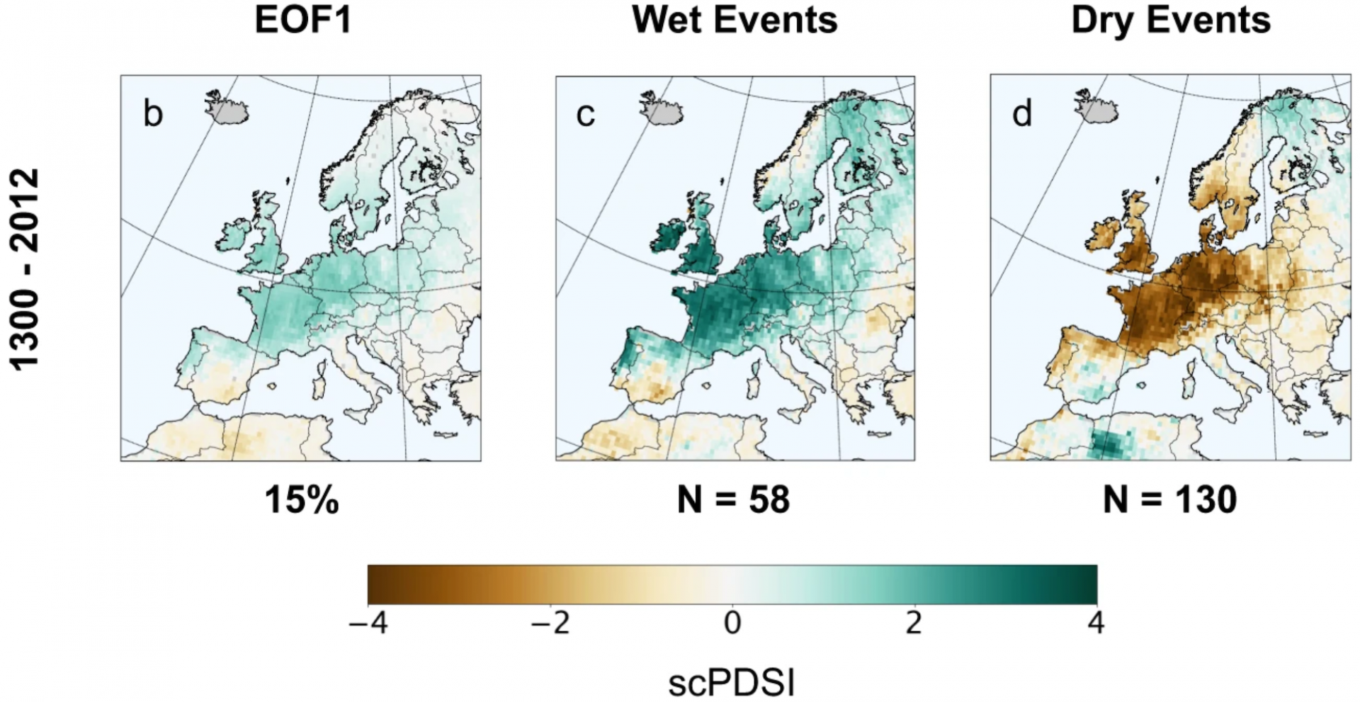 Maps of the leading empirical orthogonal function (EOF) of the Great Famine Mode in the OWDA from 1300 to 2012, and composites of the annual extreme wet and dry anomalies from 1300 to 2012.